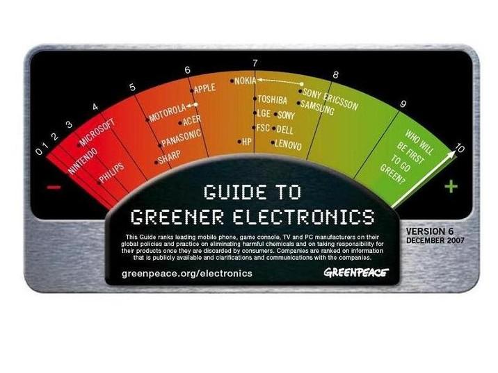 greenpeace-ranking-716-90.jpg